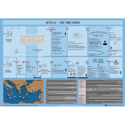 Acts 27 - The Two Ships
